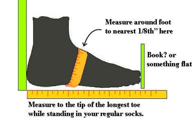 How To Measure Your Foot For Shoe Sizing